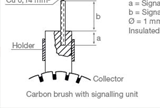 Carbon Brush Manufacturers